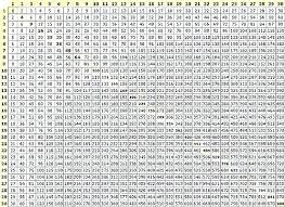 Google Multiplication Chart Multiplication Math Chart Csdmultimediaservice Com