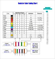 In chapter 2, we will go through: Free 9 Sample Resistor Color Code Chart Templates In Pdf