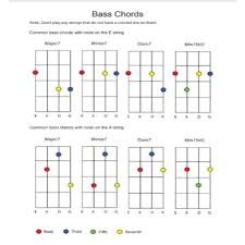 Bass Chord Chart Bass Guitar Chord Chart Pdf Free Download Printable