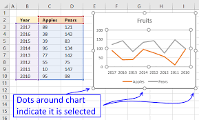 Align Charts In Excel How To Align Chart With Cell Grid