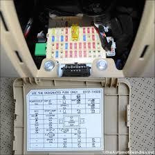 hyundai i20 fuse box hyundai wiring diagrams