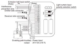 panasonic wiring harness diagram panasonic image panasonic switch wiring diagram panasonic wiring diagrams car on panasonic wiring harness diagram