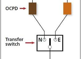 Ul Classified Circuit Breaker Replacement Chart Consulting Specifying Engineer Automatic Transfer Switch