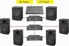 sound system accessories. 1 sound system accessories t