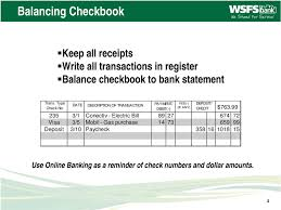 Checking Account Check Writing Ability Atm Debit Card