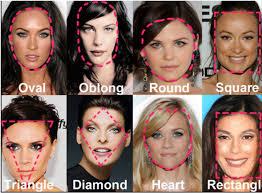 Jaké Jsou účesy žen Typy A Názvy Moderních ženských účesů