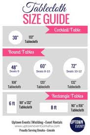 wedding table size chart. a tablecloth size guide cheat sheet for any wedding event! table chart