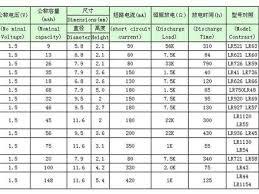 51 Watch Battery Ag1 Equivalent 10pcs Ag1 Ag13 15v Alkaline
