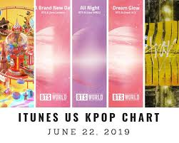 All Kpop Chart Itunes Us Itunes Kpop Chart June 22nd 2019 2019 06 22