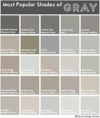Living Room Shades Of Grey Walls Ideas In Gray Paint Color