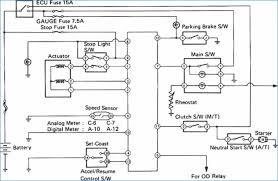 audi a3 rear lights wiring diagram best of symbols for lighting audi a3 rear lights wiring diagram lovely audi a3 rear lights wiring diagram luxury audi s4
