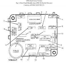 ford crown victoria fuse box diagram  i need a fuse box diagram for a 1992 ford crown victoria on 2010 ford crown