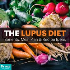 Sle Diet Chart The Lupus Diet Benefits Meal Plan Recipe Ideas Dr Axe