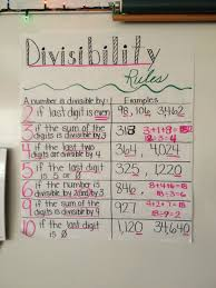 Math Divisibility Rules Chart My Divisibility Rules Chart Not Exactly The Anchor Chart I