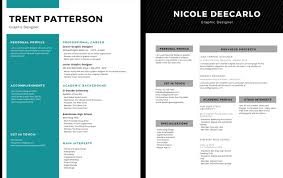 Perfect Your Resume And Cv To Enhance Your Career