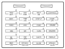 99 p30 wiring diagram electrical circuit electrical wiring diagram chevrolet s10 wiring diagram lovely 1988 p30 rhmyforgottencoast 99 p30 wiring diagram at innovatehouston
