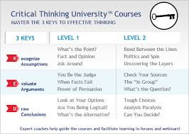 Free online critical thinking courses   helpessay   web fc  com