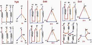 power engineering why is the supply voltage v when the enter image description here
