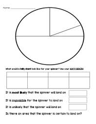 Spinner Chart Probability Create A Spinner And Tally Chart By Sabrina Mink