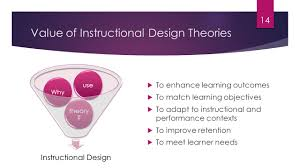 Instructional Design Theory And Models Ppt Jot2 Learning Design Theories Ppt Download