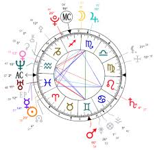 Donald Trump Natal Chart Barron Trumps Astrological Profile Natal Chart Assessment