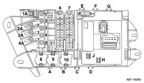audi a6 c6 fuse box diagram audi image wiring diagram audi 2005 a6 fuse diagram hello i like to get a list or diagram on audi
