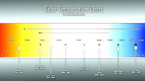 Led Lamp Color Temperature Chart Led Light Color Chart Yarnster Co