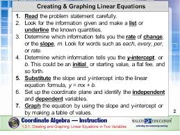 creating graphing linear equations