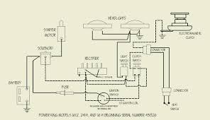 fiat tractor wiring diagram wiring diagrams best fiat tractor wiring diagram new media of wiring diagram online u2022 1974 fiat wiring fiat tractor wiring diagram