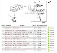 fuse box in honda odyssey fuse wiring diagrams