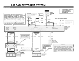 93 mustang air bag wiring diagram 93 auto wiring diagram schematic cruise control wiring diagram 93 get image about wiring on 93 mustang air bag wiring