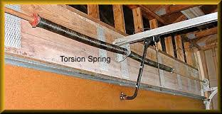 torsion spring for garage doorReplacing Garage Door Springs
