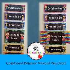 Chalkboard Behavior Reward Chart Clip Chart Editable