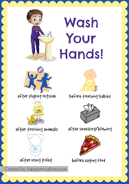 69 Uncommon Chart Personal Hygiene For Kids