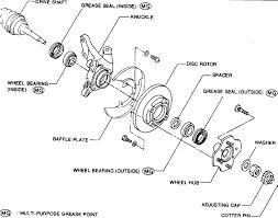 Nissan Pulsar Wiring Diagram N15