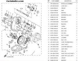 yamaha g1 gas golf cart wiring diagram the wiring diagram Ezgo Golf Cart Parts Diagrams similiar yamaha golf cart parts diagram keywords, wiring diagram ezgo golf cart parts diagrams gas engine