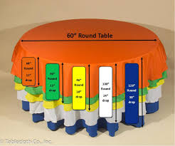 how to calculate tablecloth drop for a round table