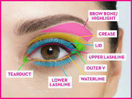 eye makeup tips 1 know where each type of eye makeup goes haipdld