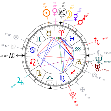 Astrology And Natal Chart Of Travis Scott Born On 1992 04 30