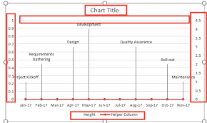Project Milestone Chart Using Excel Free Microsoft Excel