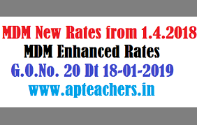 Mdm New Rates From 1 4 2018 Mdm Enhanced Rates G O No 20 Dt