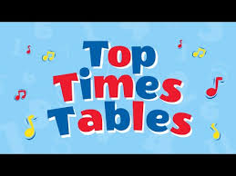 Multiplication Tables Through 12 Times Tables 1 12 Multiplication Songs Playlist Children Love To
