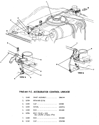 Carb linkage late