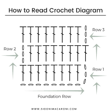 Japanese Crochet Chart Symbols How To Read And Understand Crochet Diagrams Sigoni Macaroni