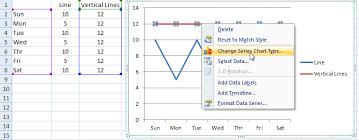 Create Vertical Line In Excel Chart 3 Ways To Create Vertical Lines In An Excel Line Chart
