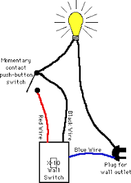 lamp wiring diagram lamp image wiring diagram wiring diagram for lamp the wiring diagram on lamp wiring diagram
