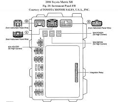 2006 toyota matrix radio fuse location and how to access i graphic