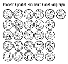 See phonetic symbol for a list of the ipa symbols used to represent the phonemes of the english language. Sherman S Planet Gallifreyan Phonetic Alphabet By Purpleamhariccoffee On Deviantart