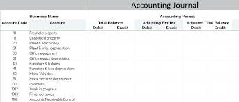 Accounts Receivable Aging Template Templates For Flyers Free