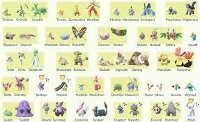 Pokemon Electrike Evolution Chart Tweaked U Unubores Image To Highlight Evolution Lines Gen